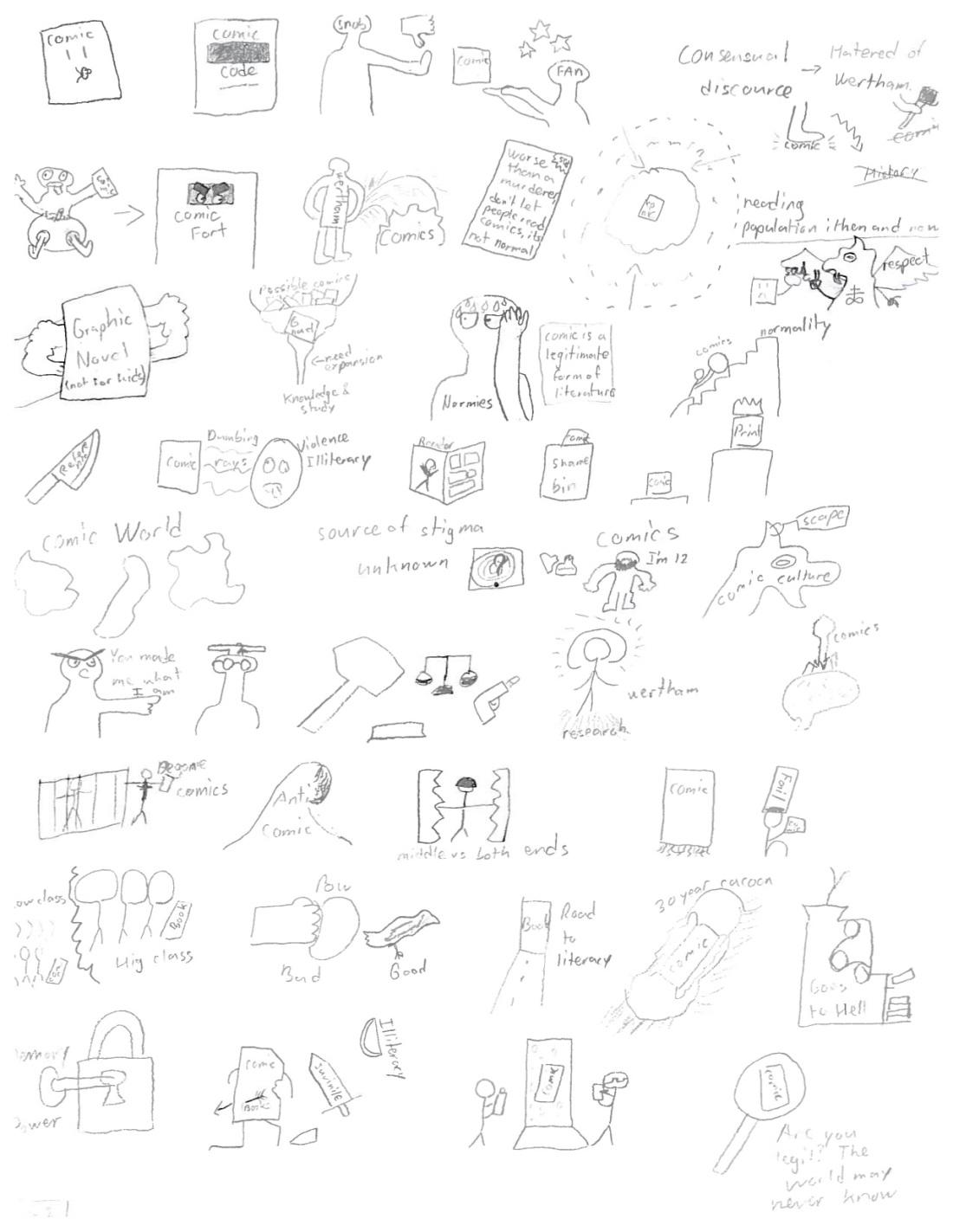 Sketchnotes Pizzino5